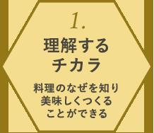 1. 理解するチカラ