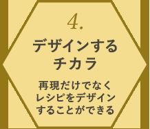 4. デザインするチカラ